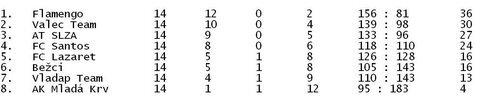 0_tabflamengo_r26_res.jpg