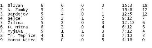 0_tabfutky_r1218_res.jpg