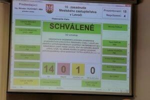 Poslanci schválili aj bezplatné poradenstvo pre Levočanov.