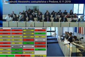Hlasovanie poslancov o predaji časti pozemkov.