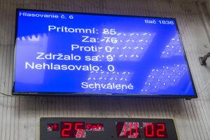 Na snímke hlasovanie o skrátenom legislatívnom konaní o zavedení 13. dôchodku, ktoré poslanci schválili počas mimoriadnej 58. schôdze parlament.