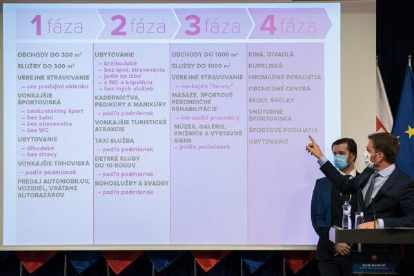 Premiér Matovič predstavil plán otvárania prevádzok.