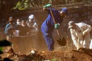 Brazília je v počte obetí koronavírusu už štvrtá najviac postihnutá krajina.