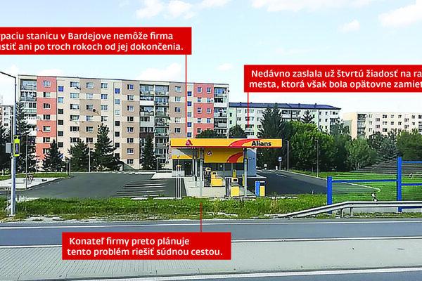 Benzínová pumpa na Tačevskej ulici.