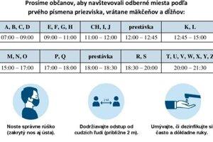 Časy pre testovanie podľa priezviska.