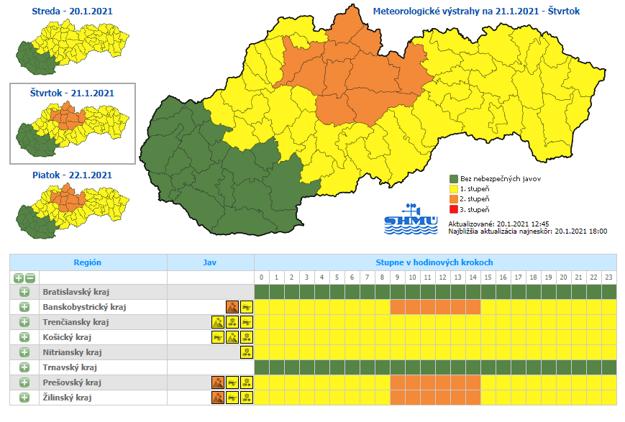 Meteorologické výstrahy na najbližšie dni.