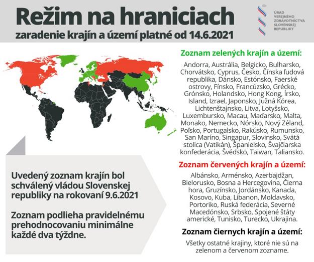 Aktuálne rozdelenie krajín sveta na slovenskom cestovateľskom semafore. Farba určuje, aké pravidlá platia po návrate