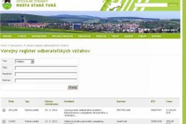Webstránka Starej Turej prehľadne informuje o zmluvách