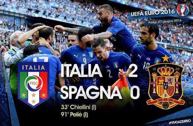 Taliansko podalo výkon hodný  majstra Európy. Podobné predstavenie však musia Conteho zverenci predviesť aj proti ďalšiemu súperovi - majstrom sveta z Nemecka.