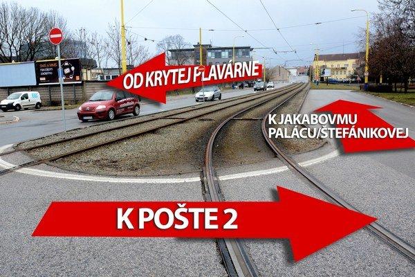 Prejazd cez koľajnice pri stanici. Tadiaľ budú jazdiť autá i autobusy buď k Jakabovmu palácu alebo smerom k Pošte 2.