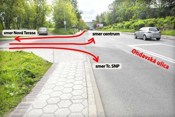 Križovatka Ondavská. Úprava pozostáva z pridania odbočovacieho pruhu smerom z centra mesta na Novú Terasu. Z jedného súčasného sa vytvoria dva samostatné pruhy pre  odbočenie z Novej Terasy doľava (smer centrum mesta) a doprava (smer Trieda SNP).
