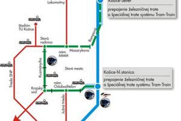 Nová špeciálna trať je označená zelenou farbou.