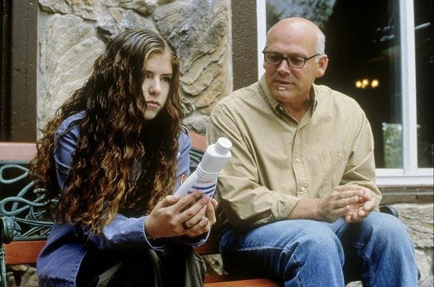 Camp (2003).