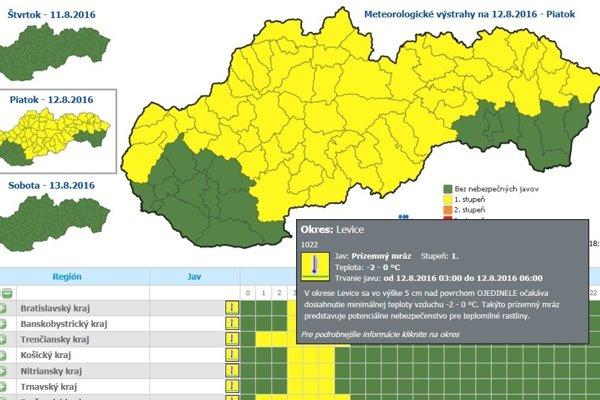 Medzi rizikové okresy zaradil SHMÚ aj okres Levice.