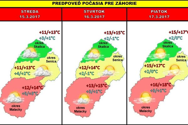 Aktuálne predpoveď počasia (Zdroj: Peter Štefančin)