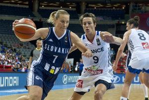 Na snímke vľavo Zuzana Žirková (SVK) a vpravo bráni Helena Ciaková (FRA).