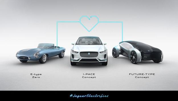 Elektrická minulosť, prítomnosť aj budúcnosť pre Jaguar