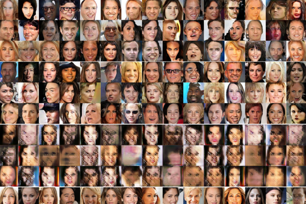 Vygenerované tváre.