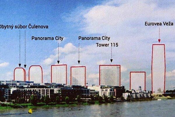 Vizualizácia pohľadu zo Starého mosta na Polyfunkčný súbor Eurovea II.