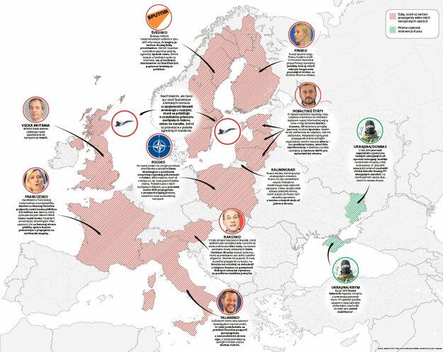 Infografika: Ako funguje ruská hybridná vojna v Európe.