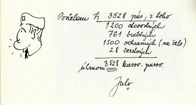V prvých rokoch sa Julove a Oľgine cesty často rozchádzali. Oľga mala angažmán v Košiciach, neskôr išiel Julo na vojenčinu až kdesi na Duklu. Potom zase Oľga do USA.