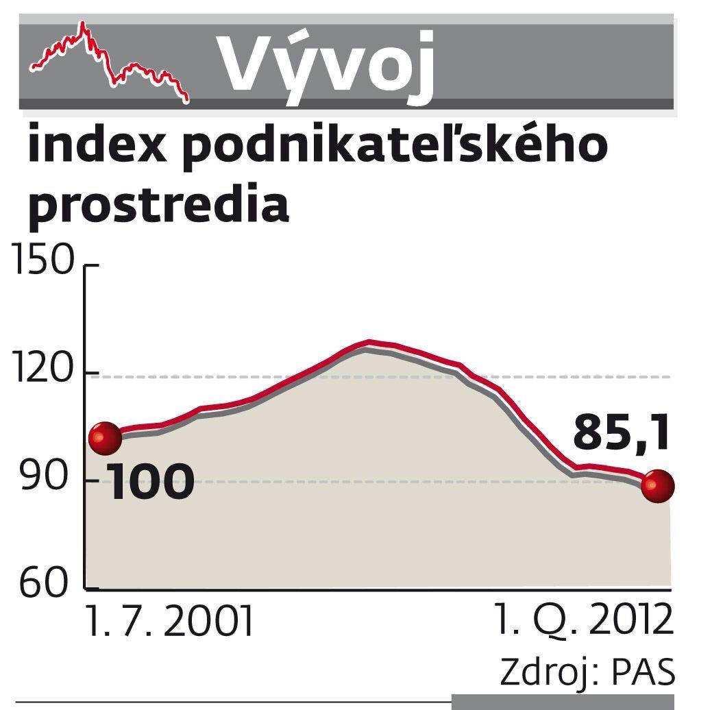 sm-0522-007-graf.jpg