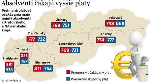 slovensko_res.jpg