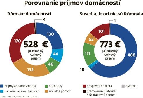 romovia_graf.jpg