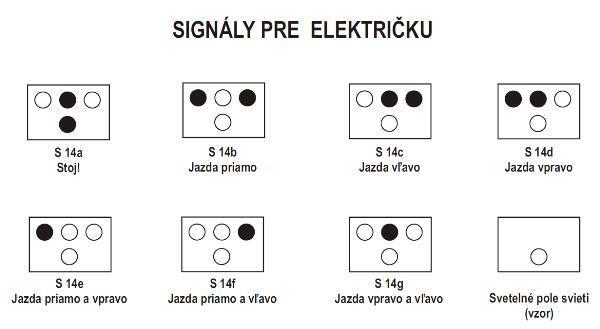 signaly_pre_elektricku.jpg