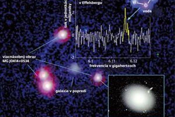 Rámček s galaxiou M87 ukazuje, ako by kvazar mohol vyzerať zblízka. Vpravo hore je rozložené svetlo čiže spektrum, pomocou ktorého vedci objavili najvzdialenejšiu známu vodu vo vesmíre. Vľavo na zábere z Hubblovho kozmického ďalekohľadu je kvazar MG J0414