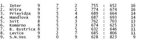 0_tabbasket_r31_res.jpg