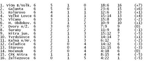 0_tab4_r2105_res.jpg