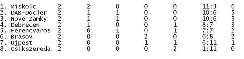 0_tabhokej_r2327_res.jpg