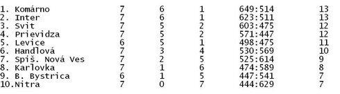 0_tabbasket_r7949_res.jpg