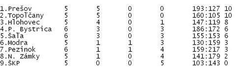 0_tabhadz_r4306_res.jpg