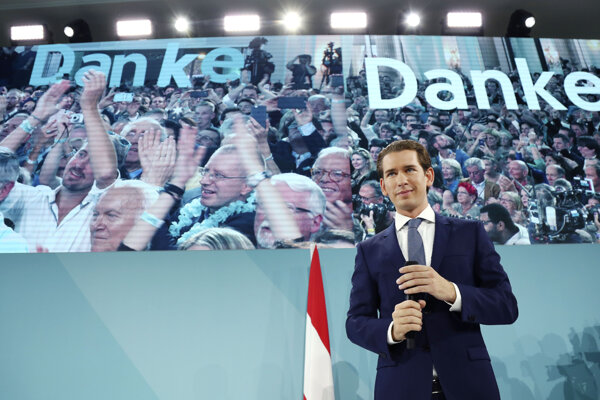 Víťaz volieb Kurz si musí vybrať, či bude vládnuť so Zelenými, slobodnými alebo so sociálnymi demokratmi.