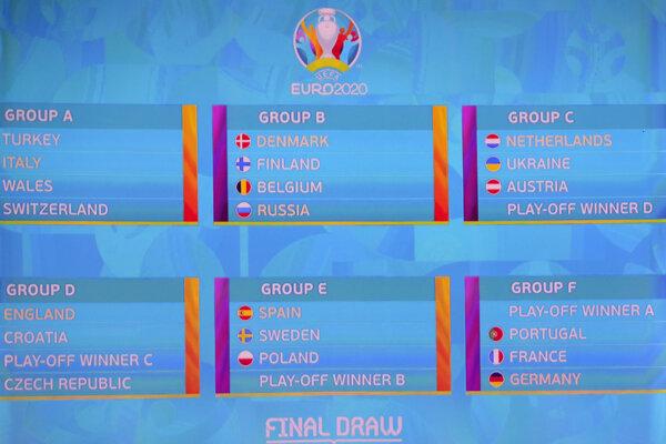 Žreb EURO 2020