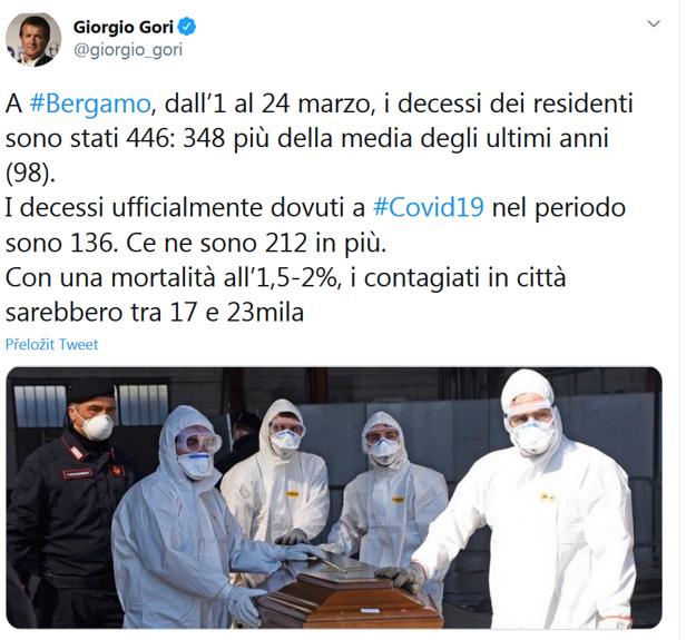 Tvít starostu Bergama spochybňujúci počty obetí Covid-19.