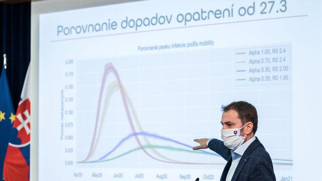 Premiér Matovič počas tlačovej konferencie.