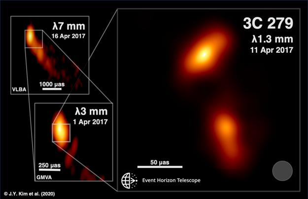 Kvazar 3C 279. Vpravo hore je supermasívna čierna obklopená horúcim diskom plynu a prachu. Pod ním sa nachádza výtrysk materiálu, ktorý diera uvoľnila.