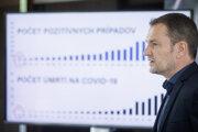 Predseda vlády Igor Matovič počas tlačovej konferencie o vývoji slovenskej ekonomiky. Bratislava, 14. august 2020.