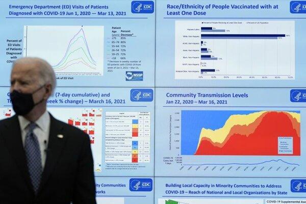 Joea Bidena zaočkovali prvou dávkou vakcíny proti novému koronavírusu ešte pred Vianocami.