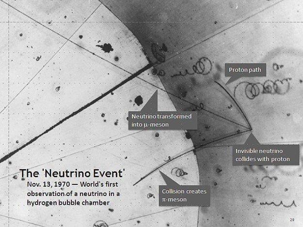 Prvé zaznamenané neutrína v roku 1970.