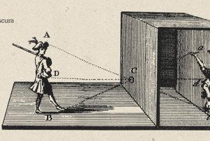 Historický nákres princípu camery obscury pochádzajúci z osemnásteho storočia.