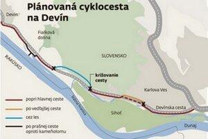 Navrhovaná cyklotrasa na Devín.