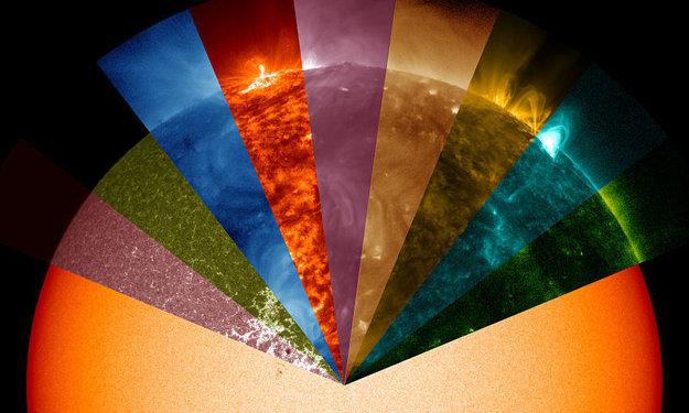 Snímka Slnka v rôznych vlnových dĺžkach, ktoré nie su viditeľné voľným okom.