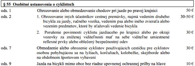 Časť sadzobníka pokút (v znení platnom od 1. 1. 2016) týkajúca sa cyklistov. Cyklisti však môžu spáchať aj ďalšie priestupky podľa sadzobníka, napríklad vedenie vozidla pod vplyvom alkoholu.