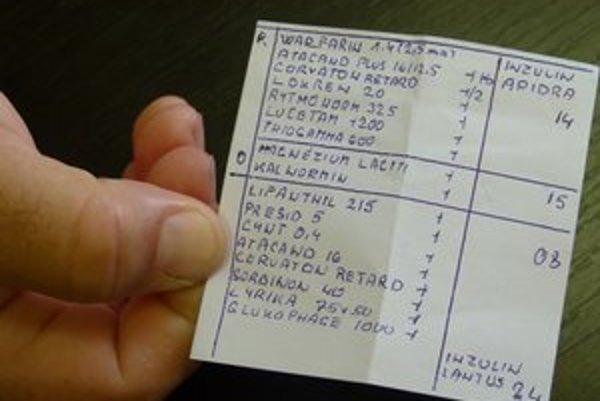 Zoznam liekov, ktoré musel Levičan užívať pred operáciou, nosil so sebou napísané na lístku.