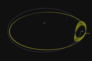 Obežné dráhy Zeme a asteroidu 2016 HO3.