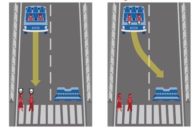 Kto by mal umrieť? Ťažké rozhodnutia preč človeka, budú musieť v budúcnosti riešiť aj robotické autá.